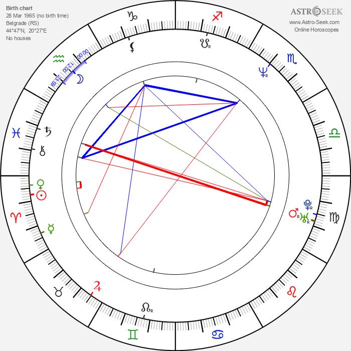 Srdjan Todorovic - Astrology Natal Birth Chart