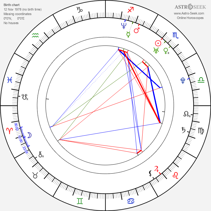 Stacey Alysson - Astrology Natal Birth Chart