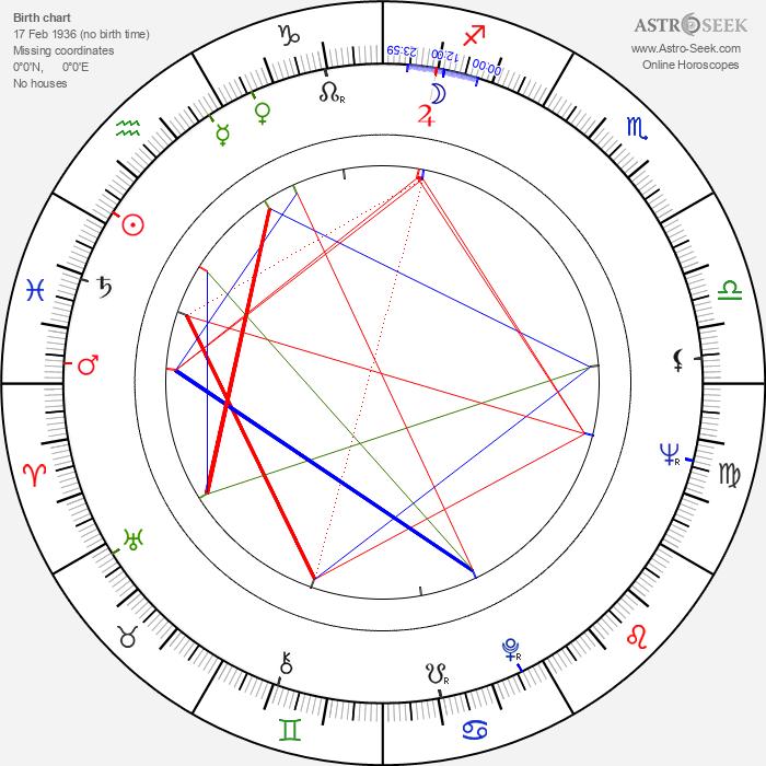 Stacey Arceneaux - Astrology Natal Birth Chart