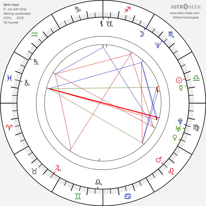 Stacey Donovan - Astrology Natal Birth Chart