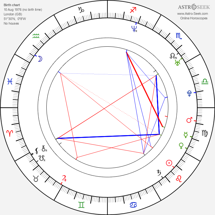 Stacey Hayes - Astrology Natal Birth Chart