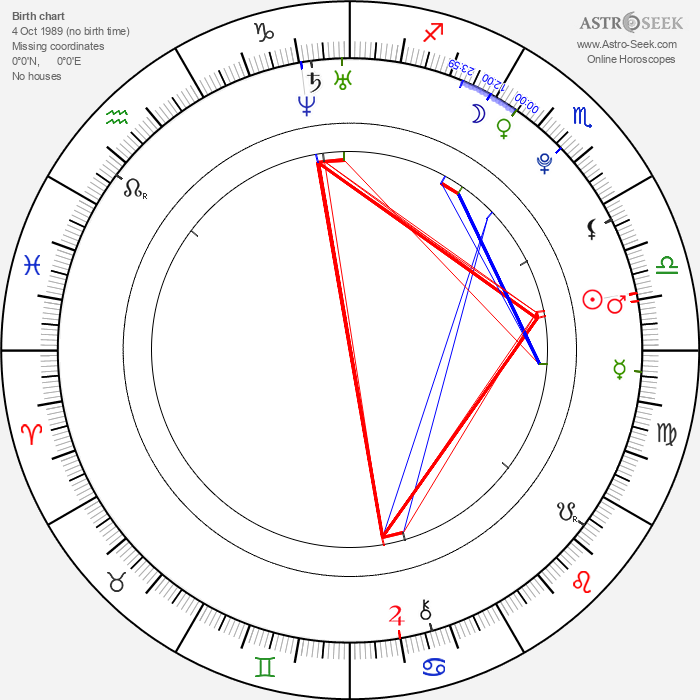 Stacey Solomon - Astrology Natal Birth Chart