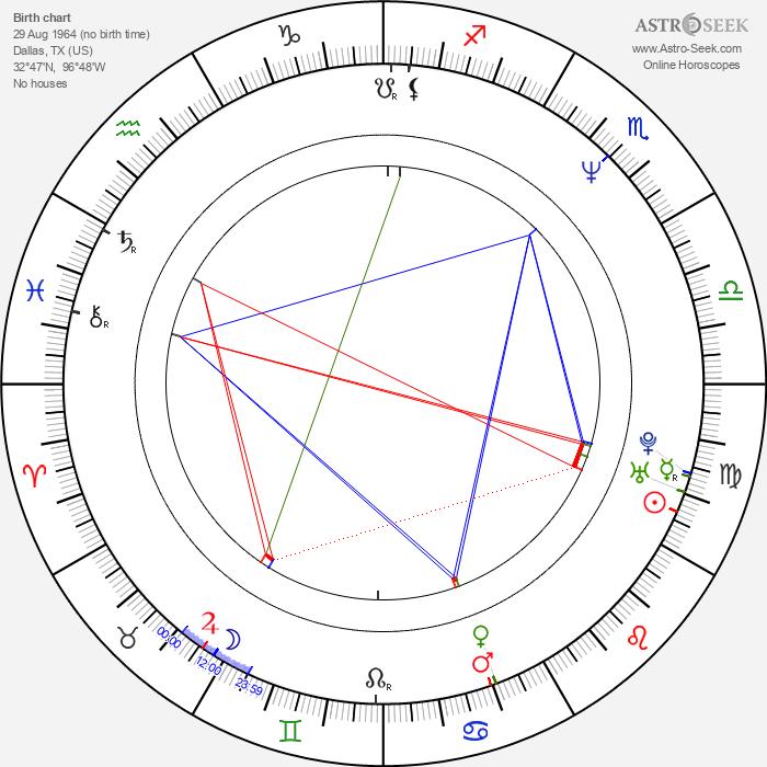 Stacey Travis - Astrology Natal Birth Chart
