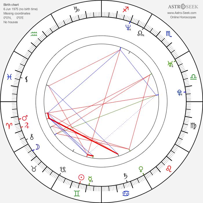 Staci Keanan - Astrology Natal Birth Chart