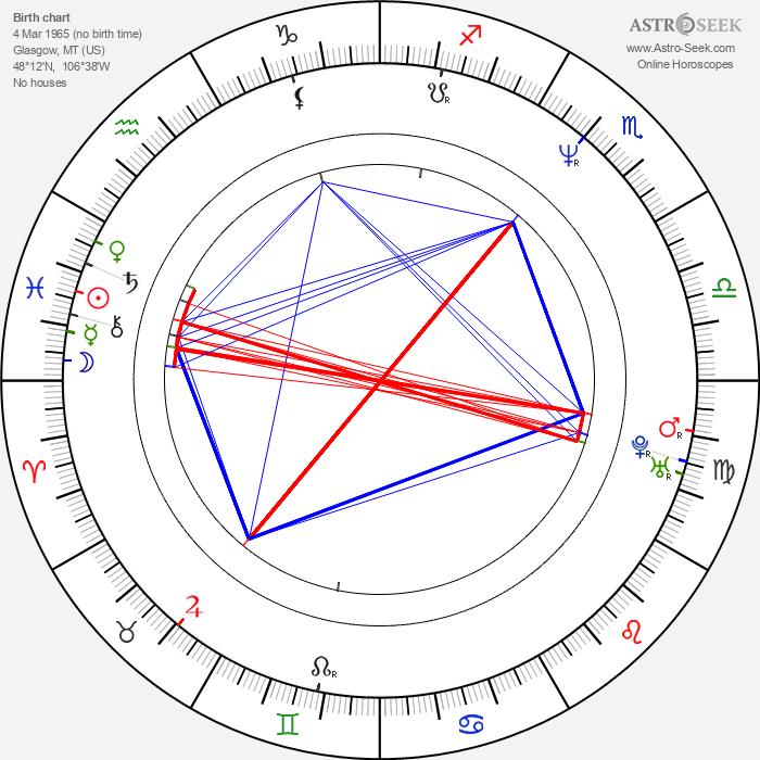 Stacy Edwards - Astrology Natal Birth Chart