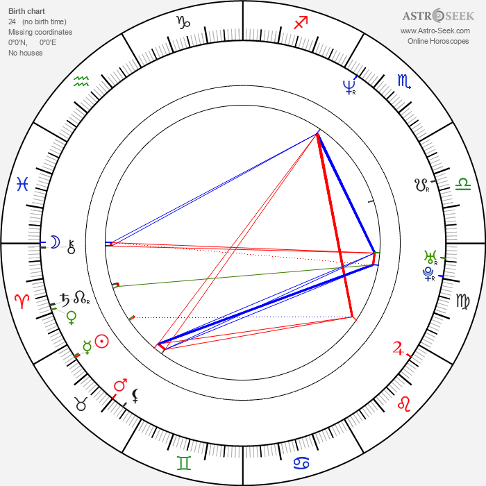 Stacy Haiduk - Astrology Natal Birth Chart
