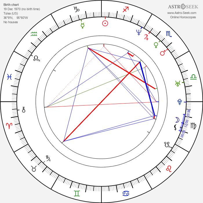 Stacy Jones - Astrology Natal Birth Chart