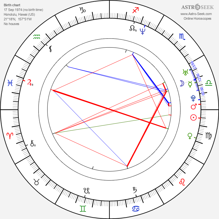Stacy Kamano - Astrology Natal Birth Chart