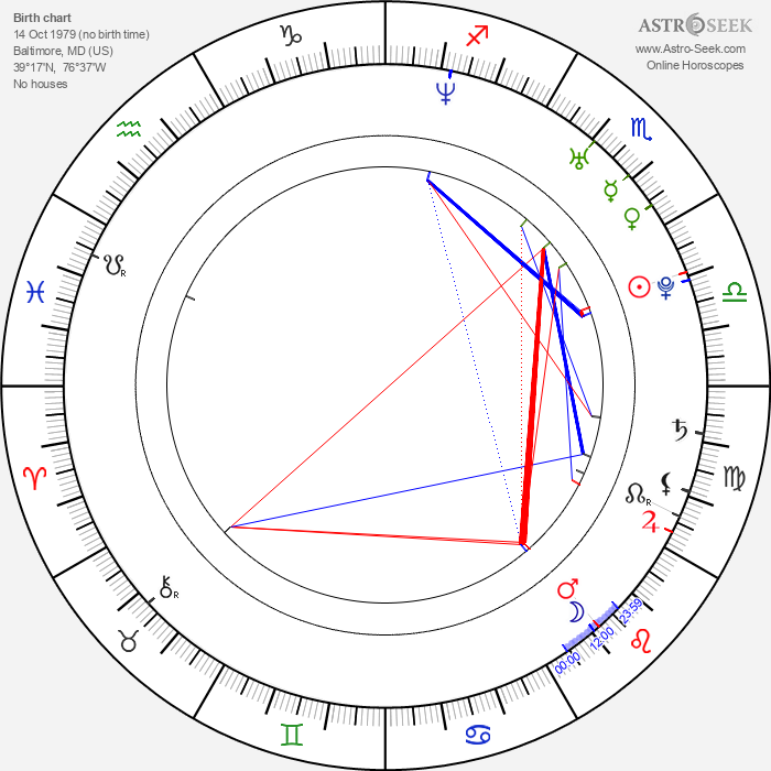 Stacy Keibler - Astrology Natal Birth Chart