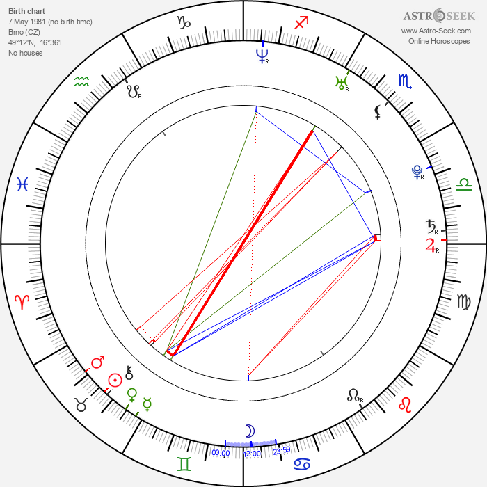 Stacy Silver - Astrology Natal Birth Chart