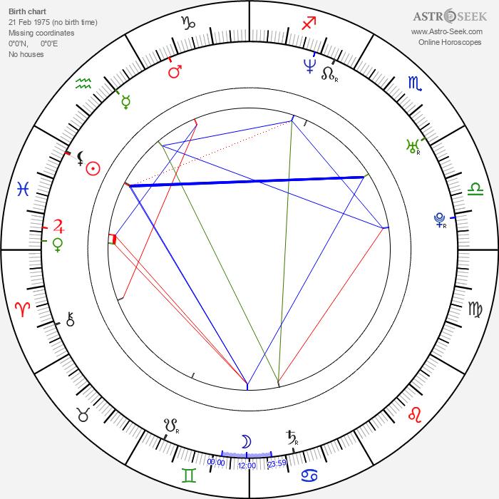 Staffan Bosson - Astrology Natal Birth Chart