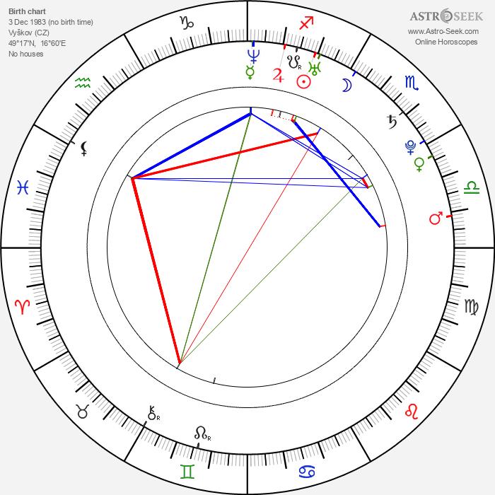 Standa Dolinek - Astrology Natal Birth Chart