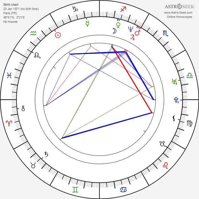 Stanislas Merhar - Astrology Natal Birth Chart