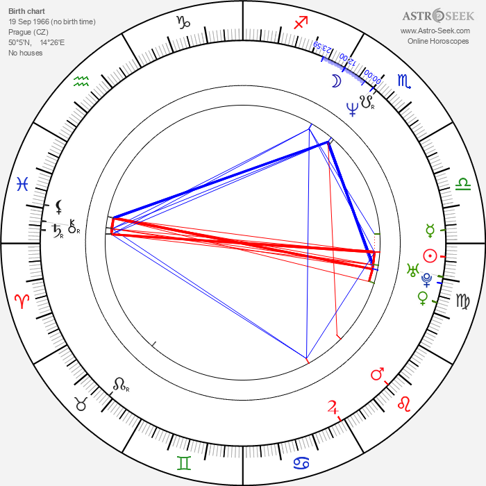 Stanislav Aubrecht - Astrology Natal Birth Chart