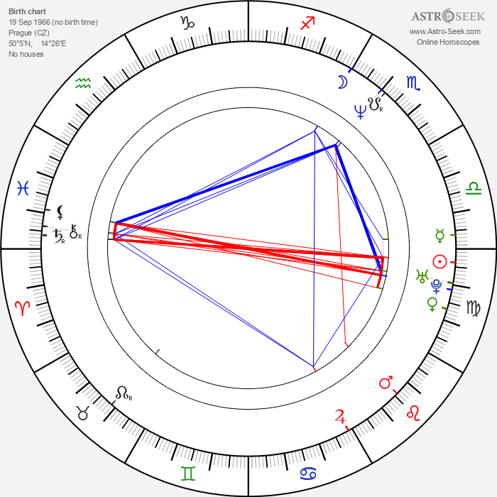 Stanislav Aubrecht - Astrology Natal Birth Chart