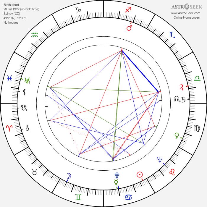 Stanislav Bareš - Astrology Natal Birth Chart