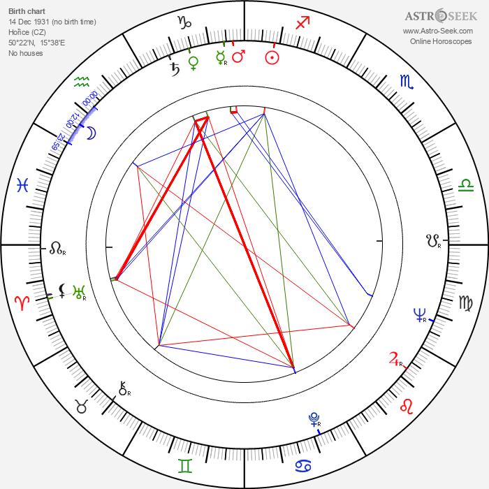 Stanislav Fišer - Astrology Natal Birth Chart