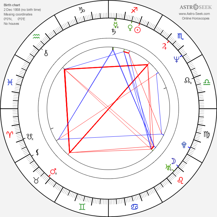 Stanislav Hýbler - Astrology Natal Birth Chart