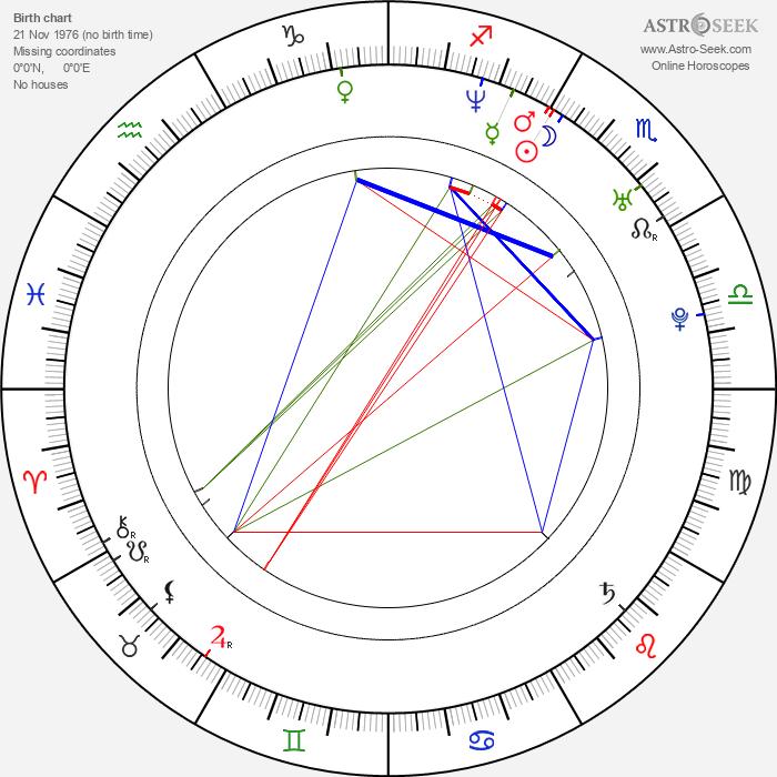 Stanislav Ježek - Astrology Natal Birth Chart