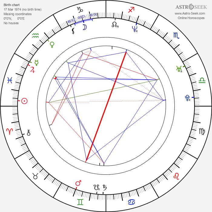 Stanislav Neruda - Astrology Natal Birth Chart
