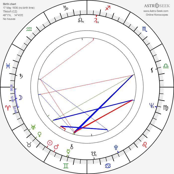 Stanislav Neveselý - Astrology Natal Birth Chart