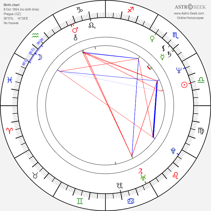 Stanislav Procházka Jr. - Astrology Natal Birth Chart