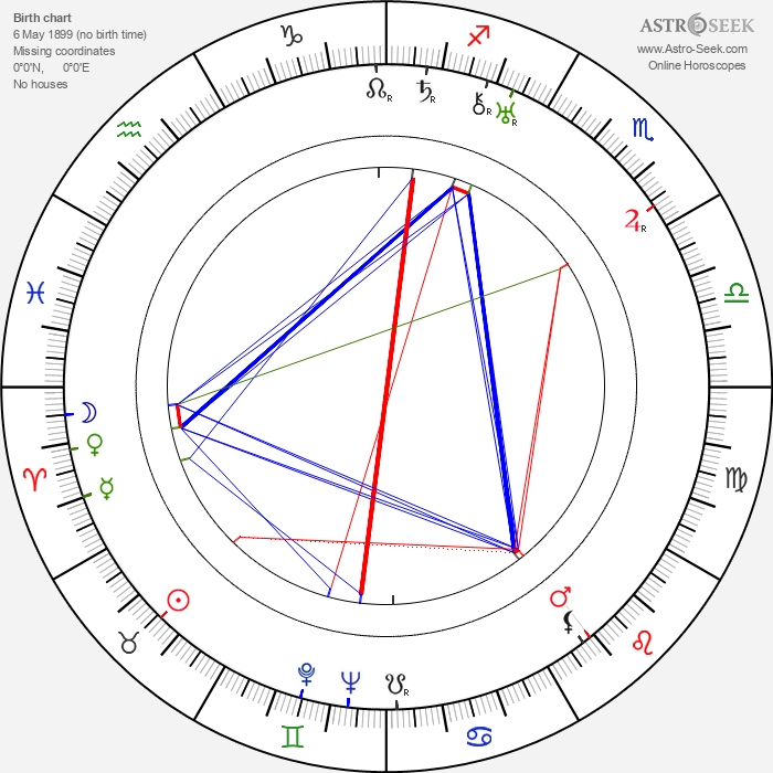 Stanislav Sedláček - Astrology Natal Birth Chart