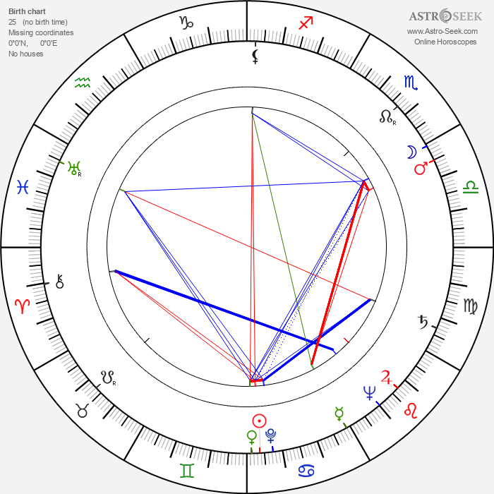 Stanislav Vyskočil - Astrology Natal Birth Chart
