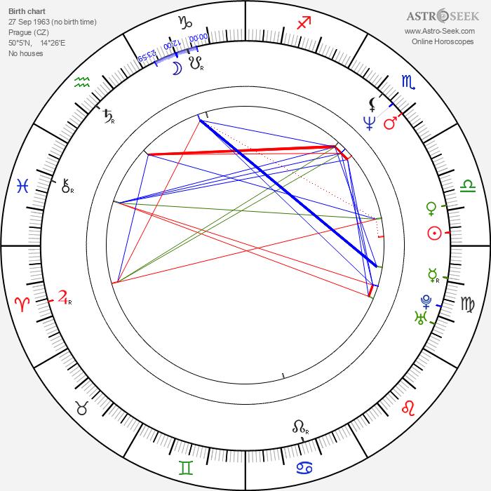 Stanislava Coufalová - Astrology Natal Birth Chart