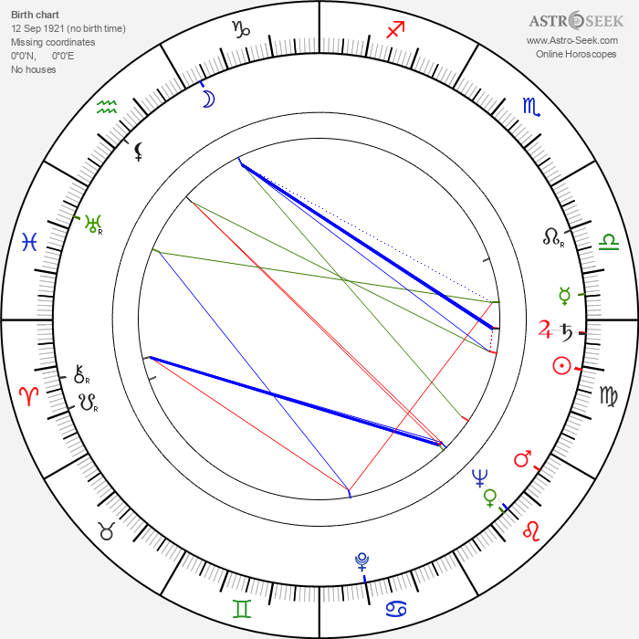 Stanislaw Lem - Astrology Natal Birth Chart