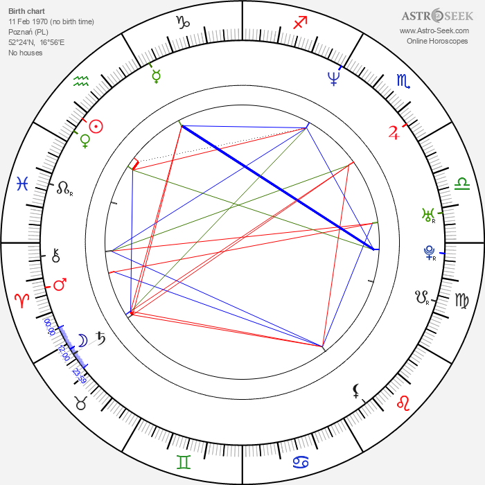 Stanislaw Maderek - Astrology Natal Birth Chart