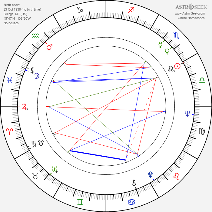 Stanley Anderson - Astrology Natal Birth Chart