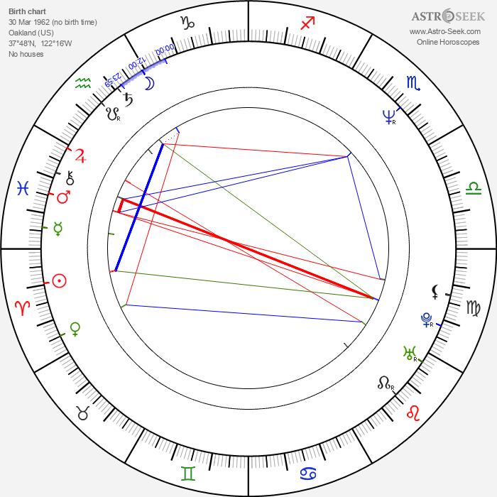 Stanley Burrell - Astrology Natal Birth Chart
