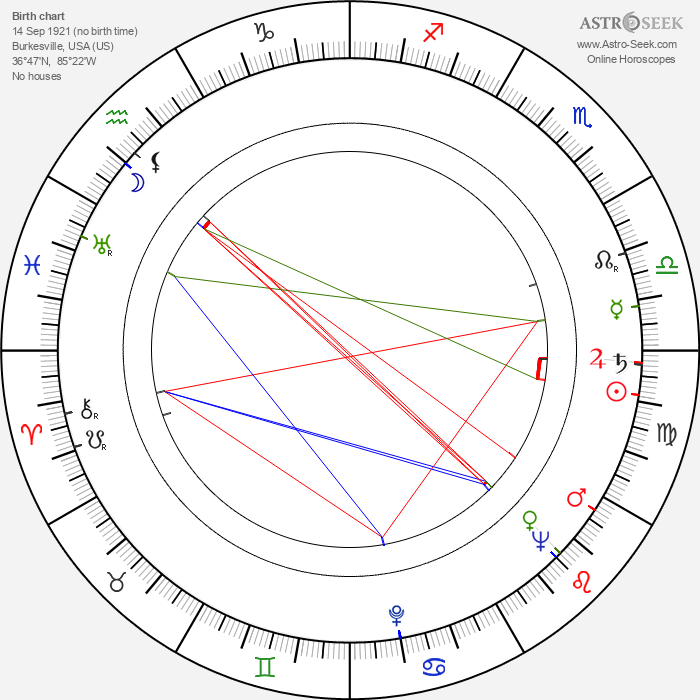 Stanley C. Pace - Astrology Natal Birth Chart