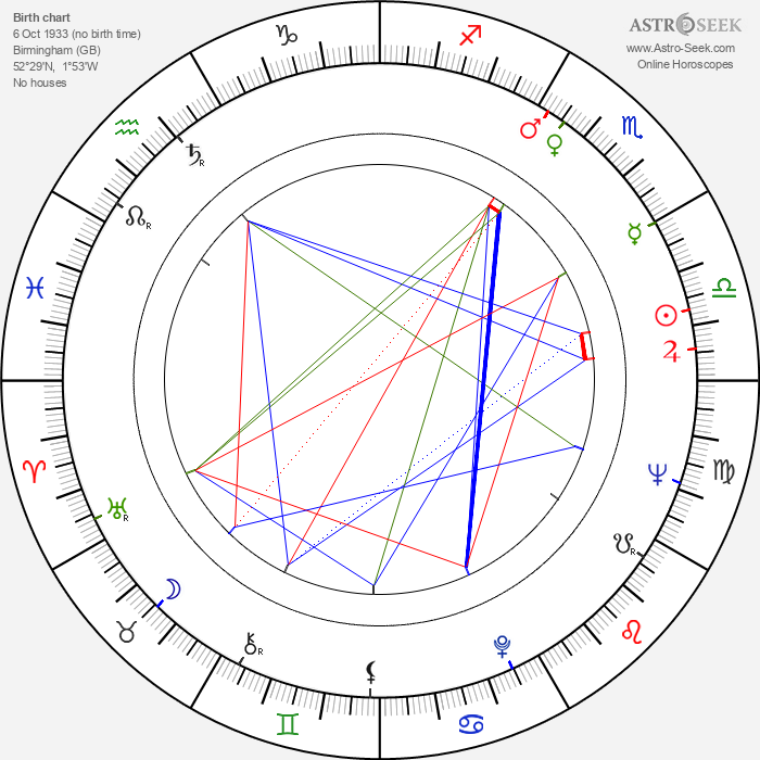 Stanley Myers - Astrology Natal Birth Chart