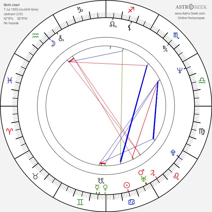 Stanley Nelson - Astrology Natal Birth Chart