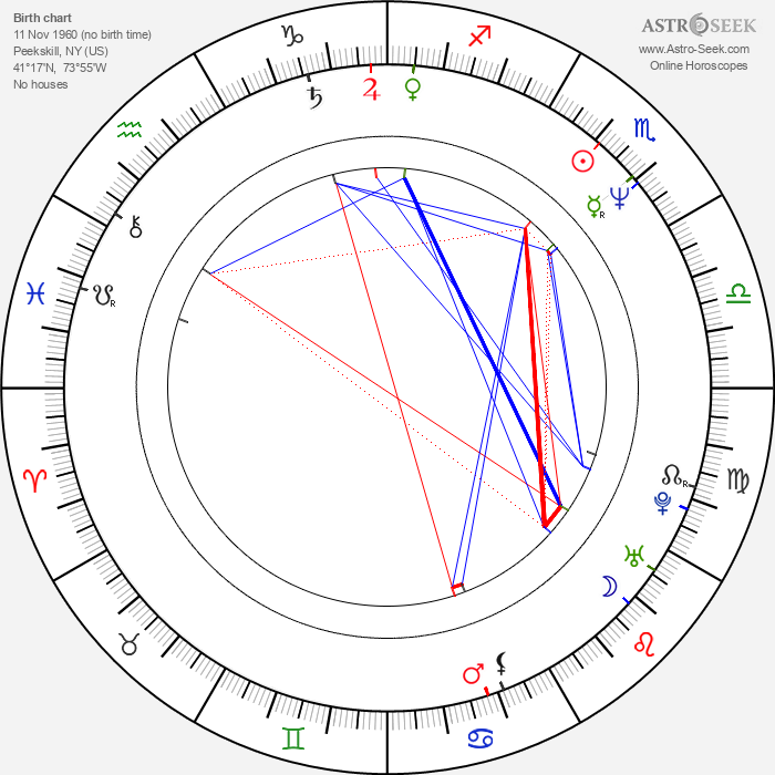 Stanley Tucci - Astrology Natal Birth Chart
