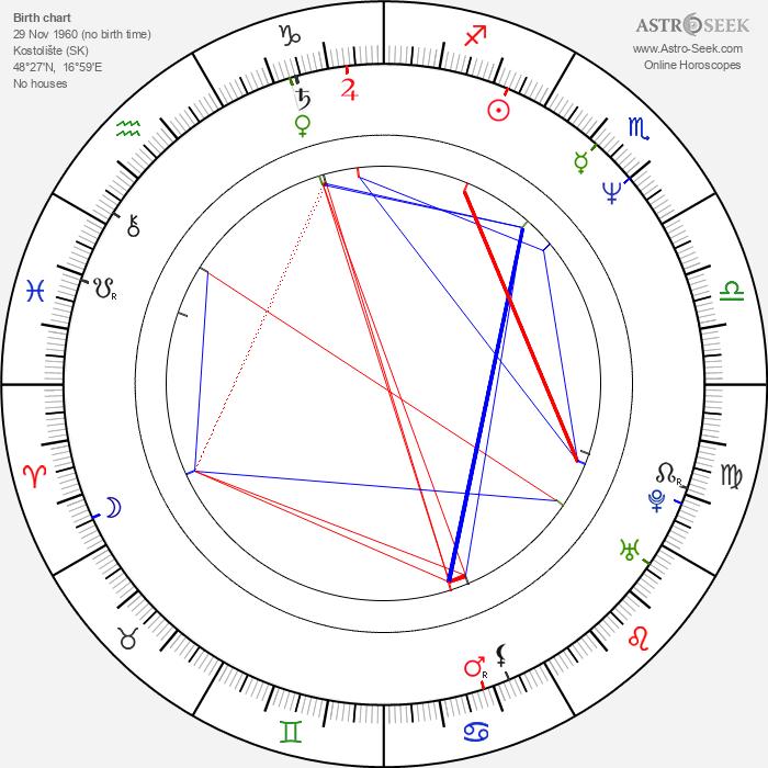 Stano Král - Astrology Natal Birth Chart
