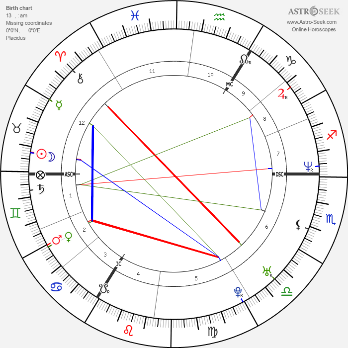 Stefaan Maene - Astrology Natal Birth Chart