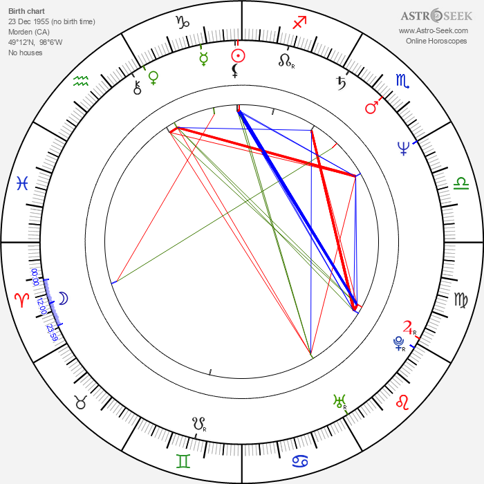 Stefan Arngrim - Astrology Natal Birth Chart