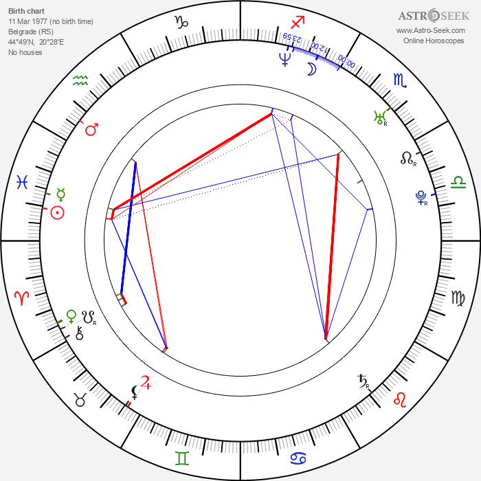Stefan Arsenijevic - Astrology Natal Birth Chart