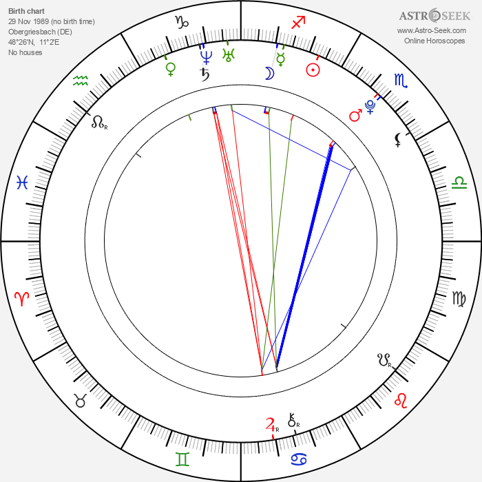 Stefan Bradl - Astrology Natal Birth Chart