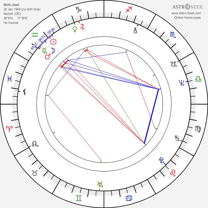 Stefan Diestelmann - Astrology Natal Birth Chart