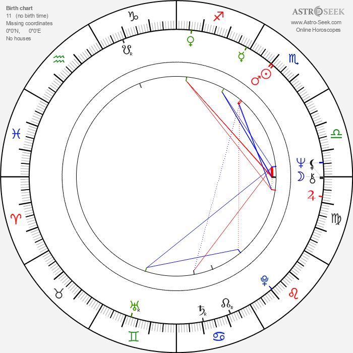 Stefan Ekman - Astrology Natal Birth Chart