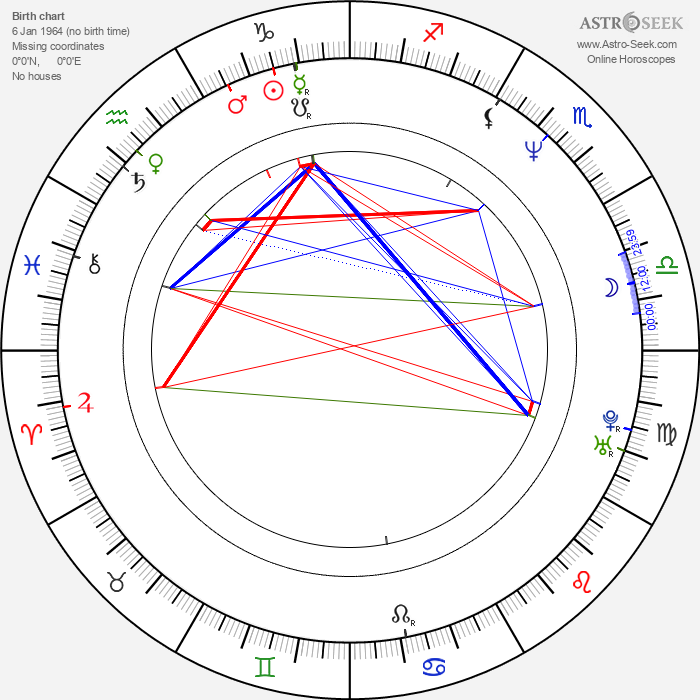 Stefan Fjeldmark - Astrology Natal Birth Chart