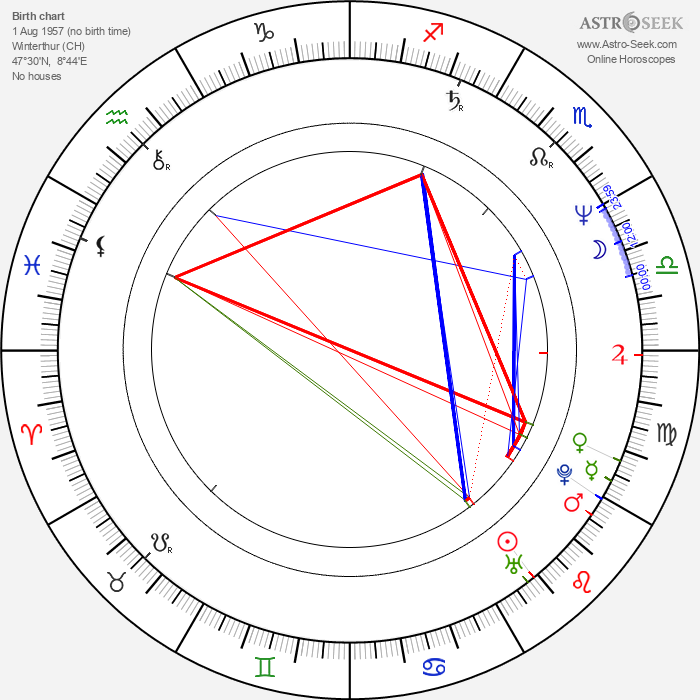 Stefan Gubser - Astrology Natal Birth Chart