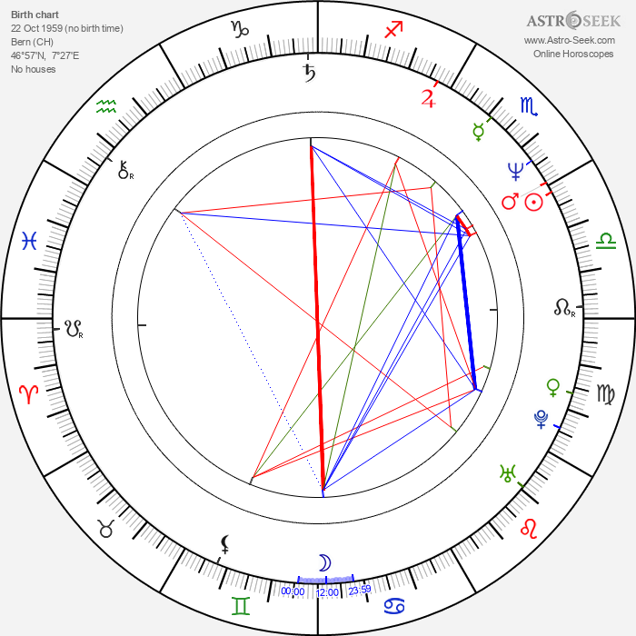 Stefan Kurt - Astrology Natal Birth Chart