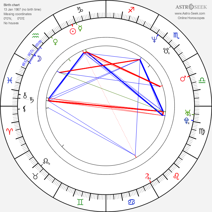 Stefan Marks - Astrology Natal Birth Chart