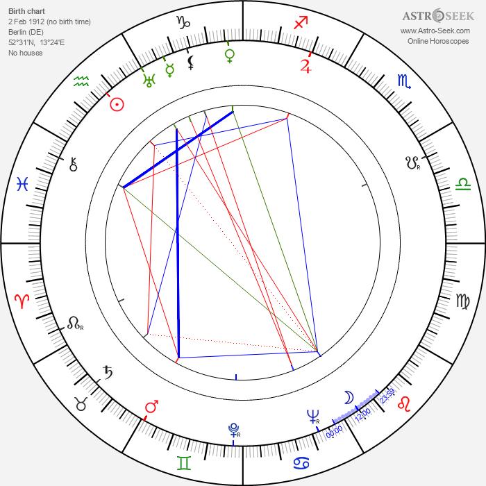Stefan Schnabel - Astrology Natal Birth Chart