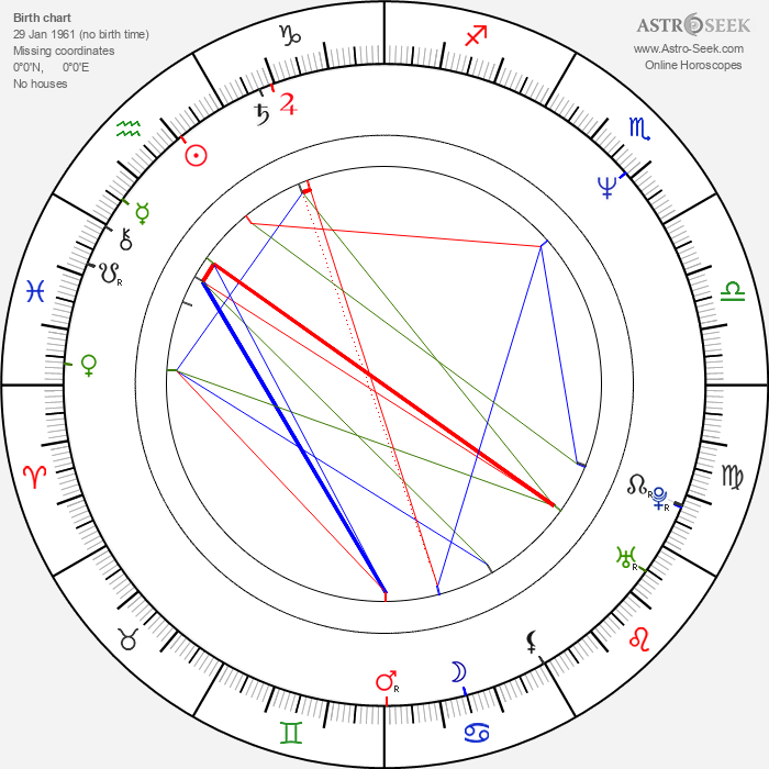 Stefan Schwietert - Astrology Natal Birth Chart
